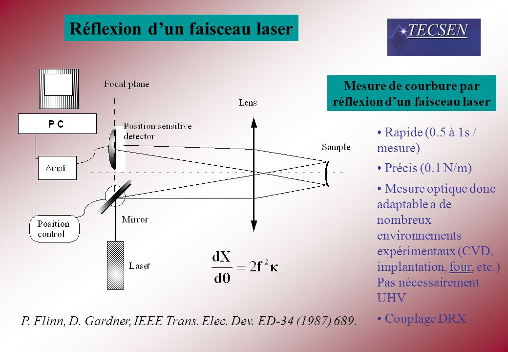 Réflexion dun faisceau laser P. Flinn, D. Gardner, IEEE Trans. Elec. Dev. ED-34 (1987) 689. Mesure de courbure par réflexion dun faisceau laser Rapide