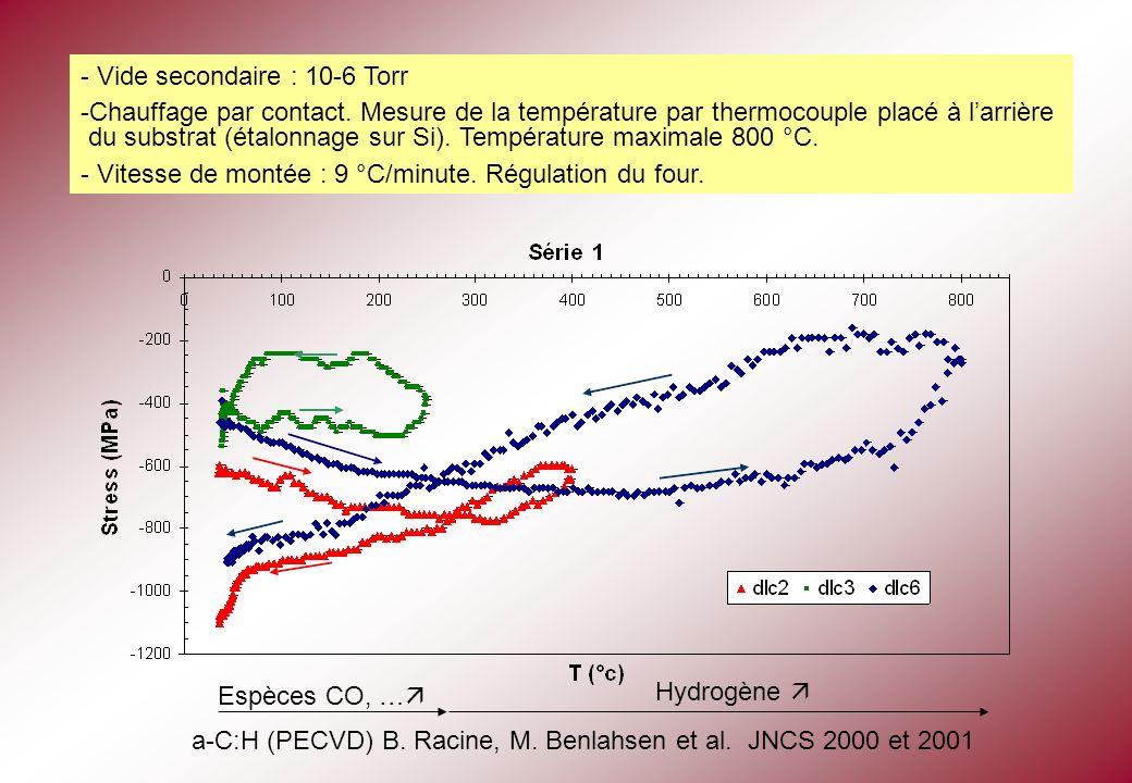 - Vide secondaire : 10-6 Torr -Chauffage par contact. Mesure de la température par thermocouple placé à larrière du substrat (étalonnage sur Si). Temp
