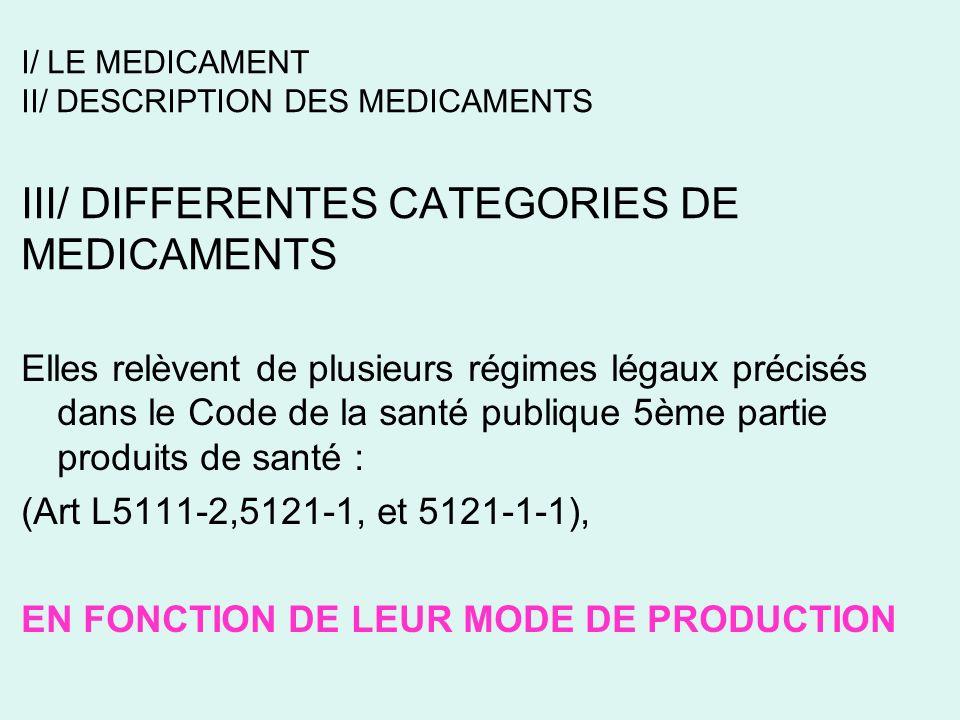 I/ LE MEDICAMENT II/ DESCRIPTION DES MEDICAMENTS III/ DIFFERENTES CATEGORIES DE MEDICAMENTS Elles relèvent de plusieurs régimes légaux précisés dans l