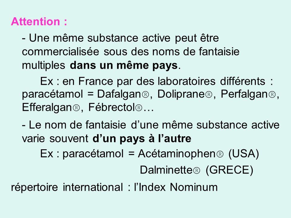 Attention : - Une même substance active peut être commercialisée sous des noms de fantaisie multiples dans un même pays. Ex : en France par des labora