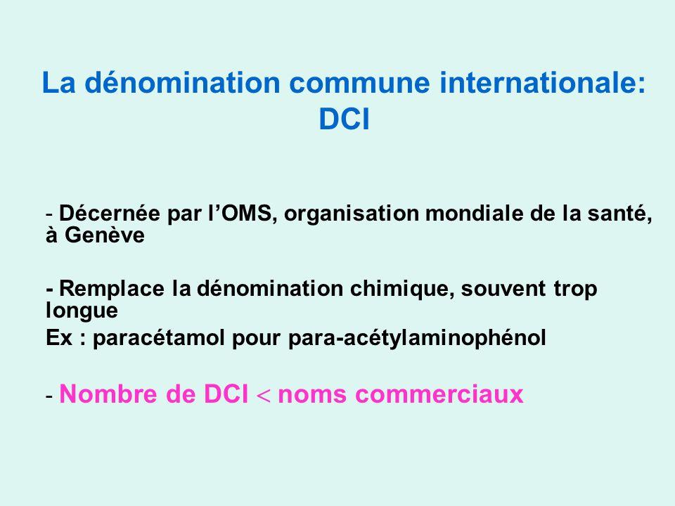 La dénomination commune internationale: DCI - Décernée par lOMS, organisation mondiale de la santé, à Genève - Remplace la dénomination chimique, souv