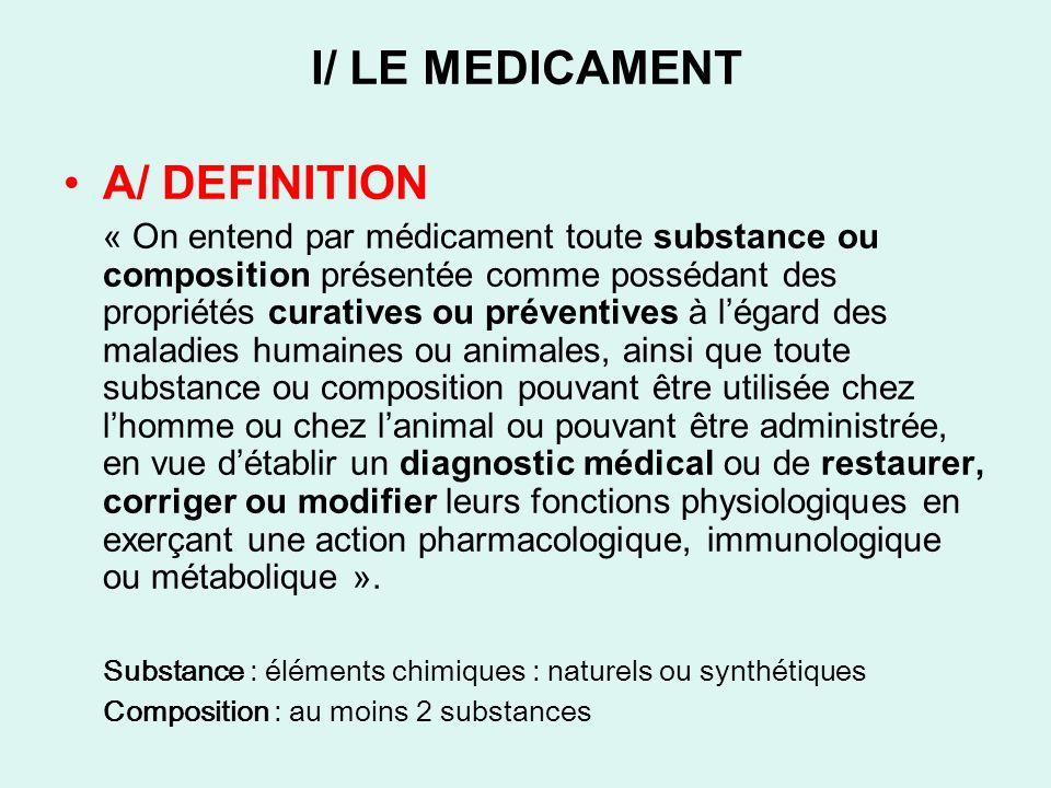 I/ LE MEDICAMENT A/ DEFINITION « On entend par médicament toute substance ou composition présentée comme possédant des propriétés curatives ou prévent