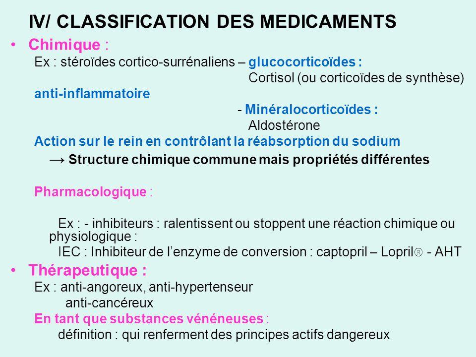 Chimique : Ex : stéroïdes cortico-surrénaliens – glucocorticoïdes : Cortisol (ou corticoïdes de synthèse) anti-inflammatoire - Minéralocorticoïdes : A