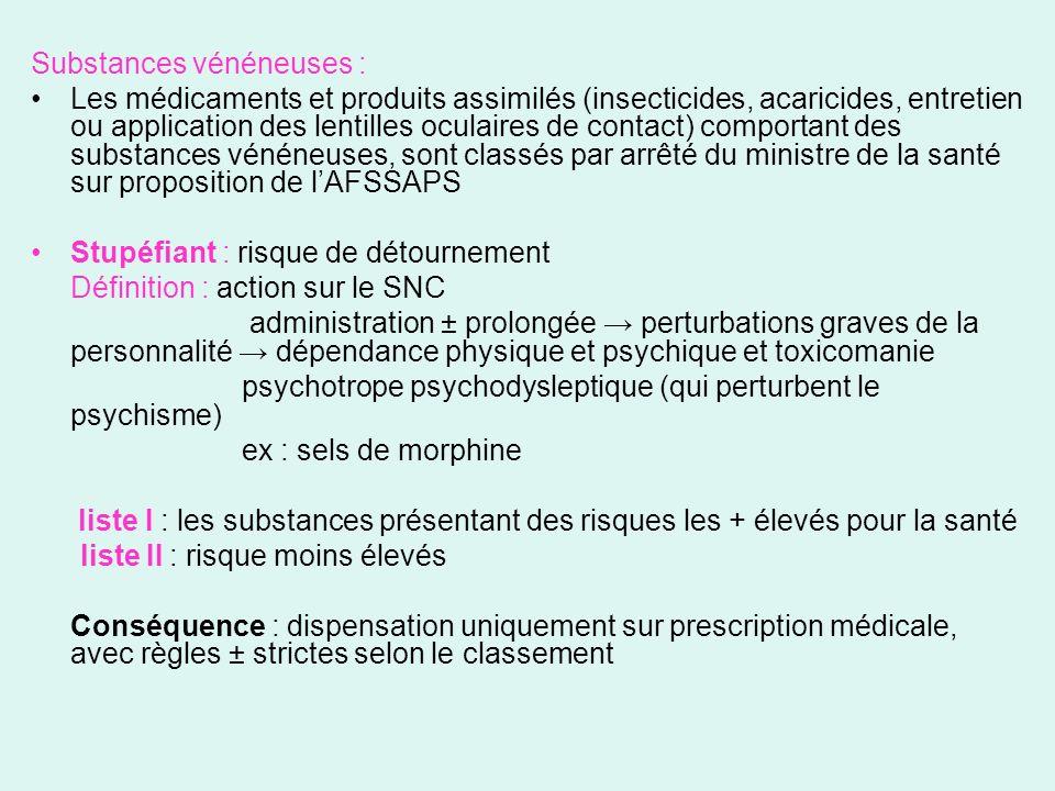 Substances vénéneuses : Les médicaments et produits assimilés (insecticides, acaricides, entretien ou application des lentilles oculaires de contact)