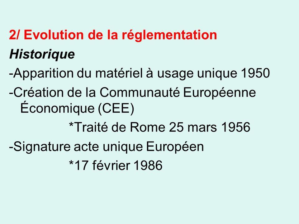 Historique -Apparition du matériel à usage unique 1950 -Création de la Communauté Européenne Économique (CEE) *Traité de Rome 25 mars 1956 -Signature