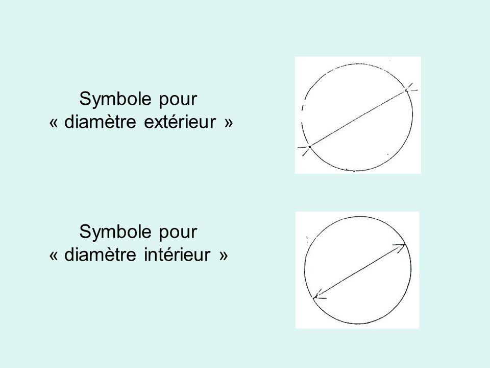 Symbole pour « diamètre extérieur » Symbole pour « diamètre intérieur »