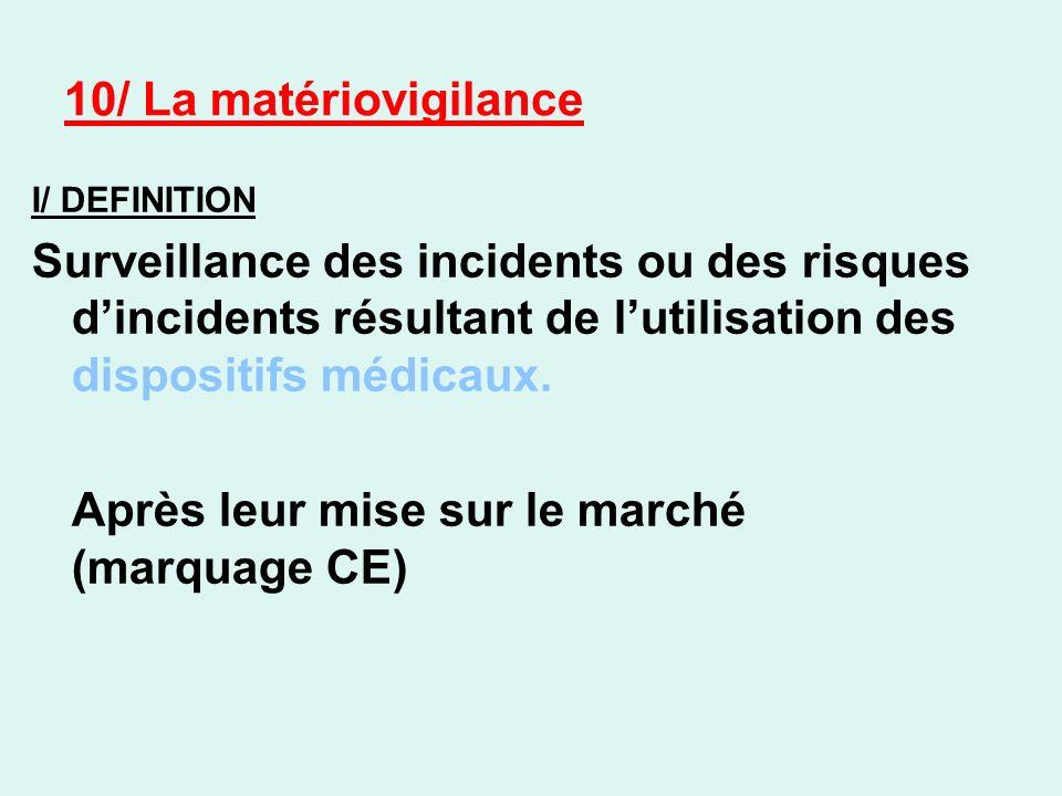 I/ DEFINITION Surveillance des incidents ou des risques dincidents résultant de lutilisation des dispositifs médicaux. Après leur mise sur le marché (