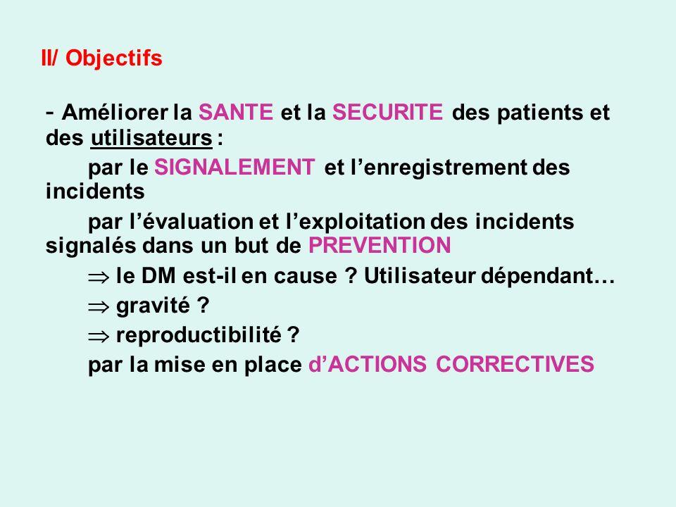 II/ Objectifs - Améliorer la SANTE et la SECURITE des patients et des utilisateurs : par le SIGNALEMENT et lenregistrement des incidents par lévaluati