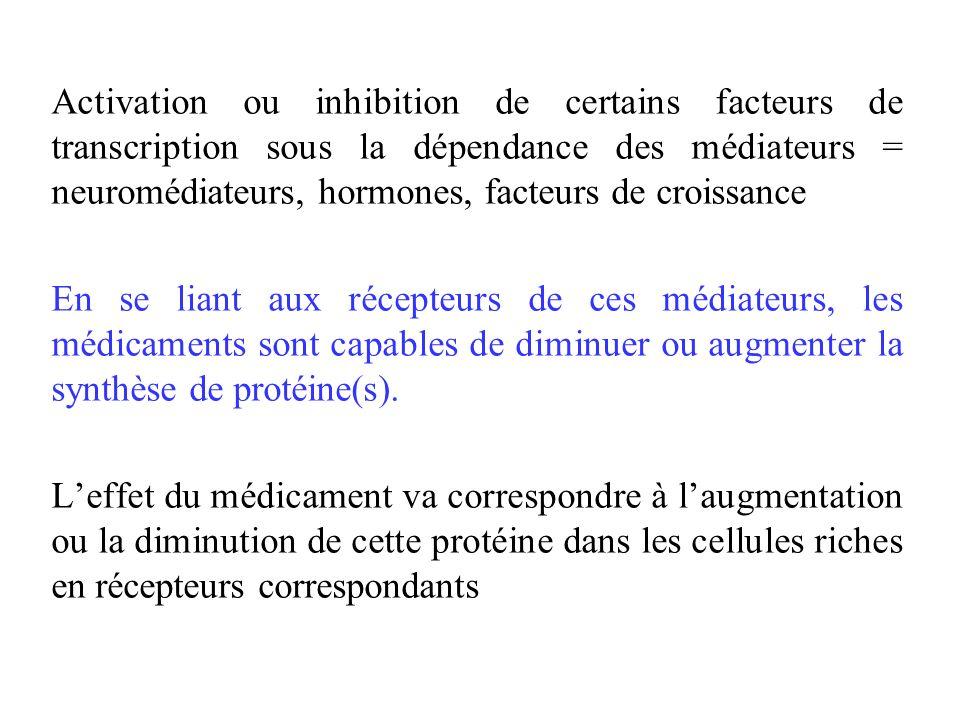 Activation ou inhibition de certains facteurs de transcription sous la dépendance des médiateurs = neuromédiateurs, hormones, facteurs de croissance E
