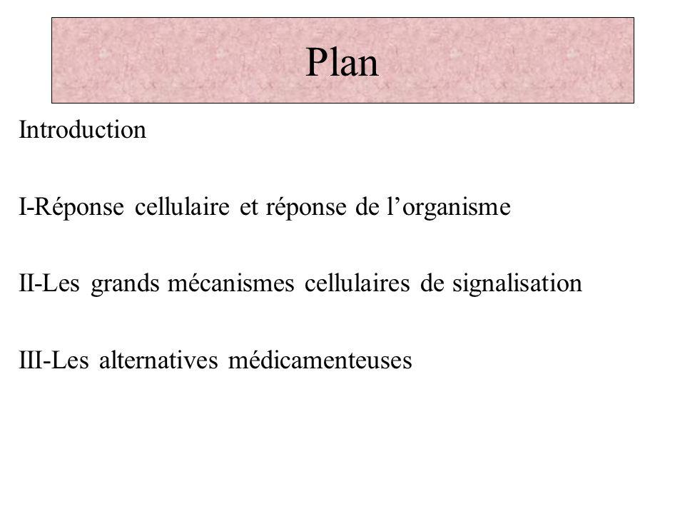 Plan Introduction I-Réponse cellulaire et réponse de l organisme II-Les grands mécanismes cellulaires de signalisation III-Les alternatives médicamenteuses