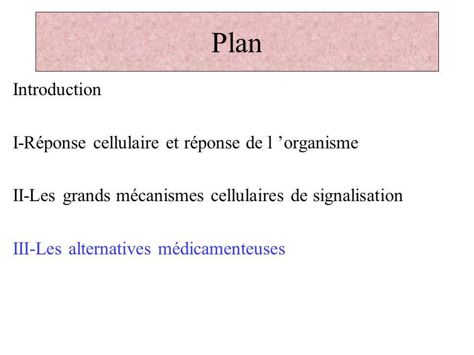 Plan Introduction I-Réponse cellulaire et réponse de l organisme II-Les grands mécanismes cellulaires de signalisation III-Les alternatives médicament