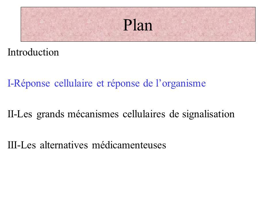 Plan Introduction I-Réponse cellulaire et réponse de lorganisme II-Les grands mécanismes cellulaires de signalisation III-Les alternatives médicamente