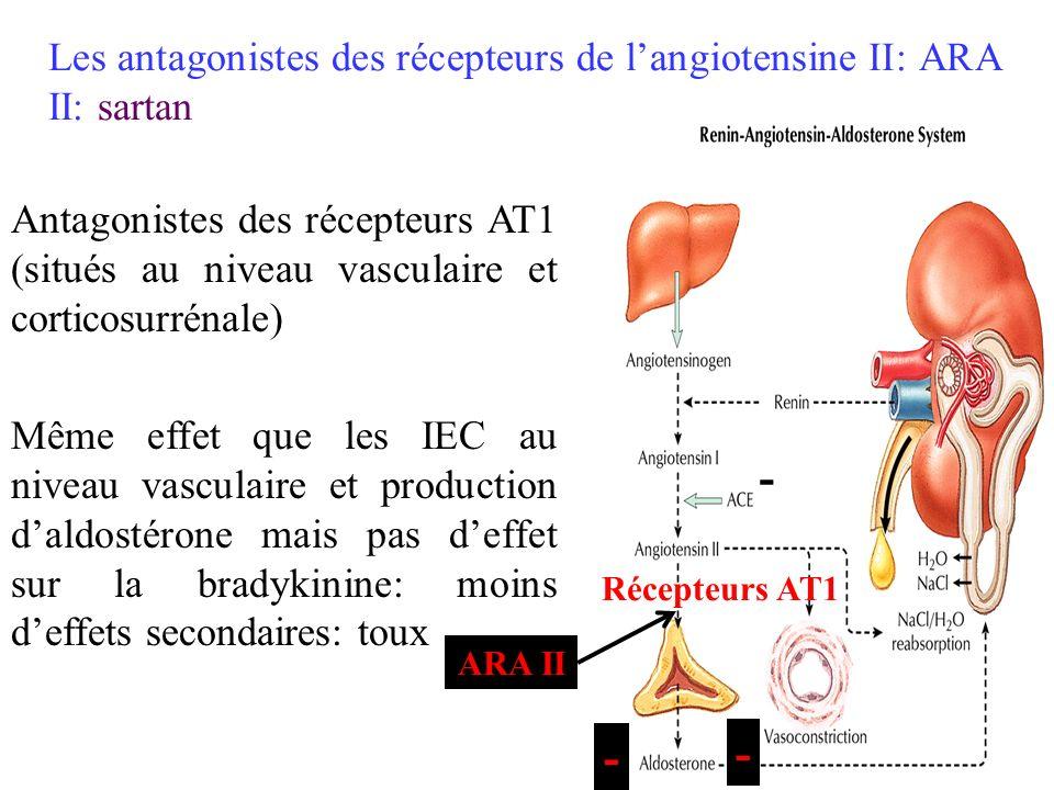 Les antagonistes des récepteurs de langiotensine II: ARA II: sartan Antagonistes des récepteurs AT1 (situés au niveau vasculaire et corticosurrénale)