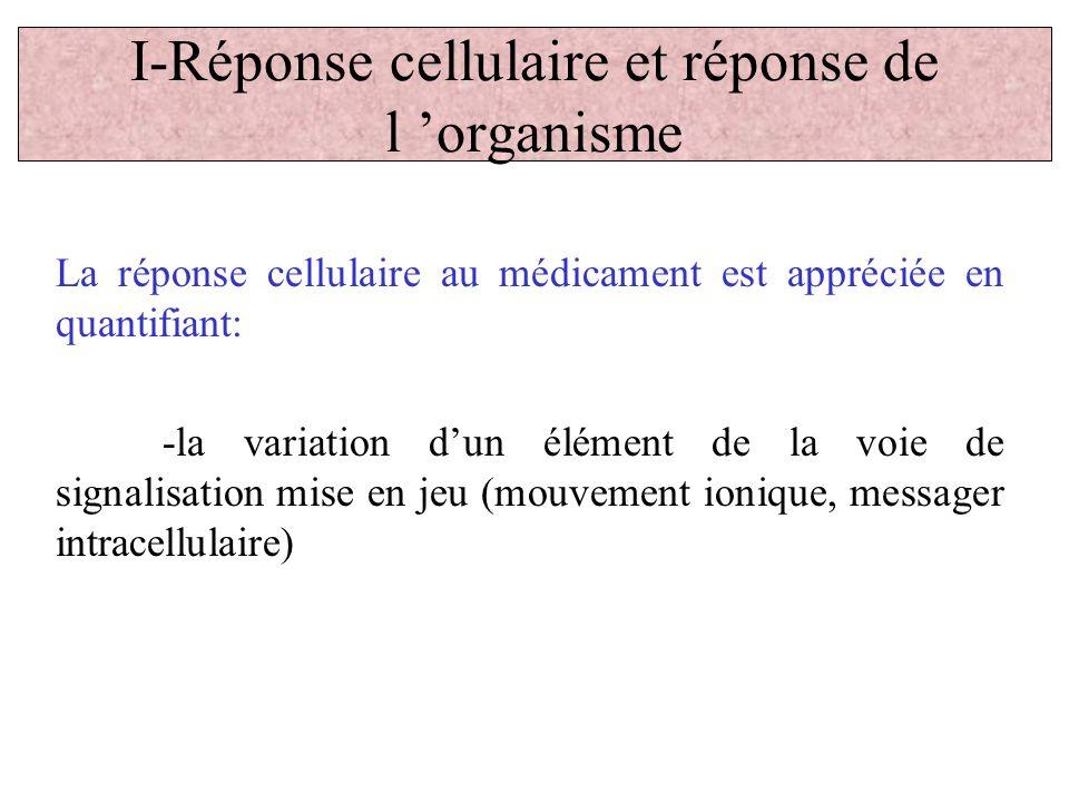 I-Réponse cellulaire et réponse de l organisme La réponse cellulaire au médicament est appréciée en quantifiant: -la variation dun élément de la voie