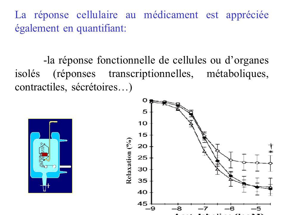 La réponse cellulaire au médicament est appréciée également en quantifiant: -la réponse fonctionnelle de cellules ou dorganes isolés (réponses transcr