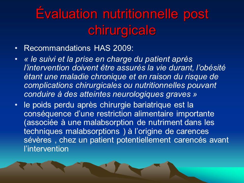 Évaluation nutritionnelle post chirurgicale Recommandations HAS 2009: « le suivi et la prise en charge du patient après lintervention doivent être ass