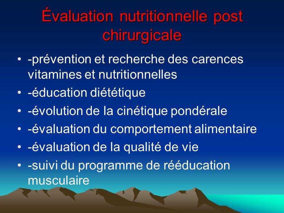 Évaluation nutritionnelle post chirurgicale -prévention et recherche des carences vitamines et nutritionnelles -éducation diététique -évolution de la