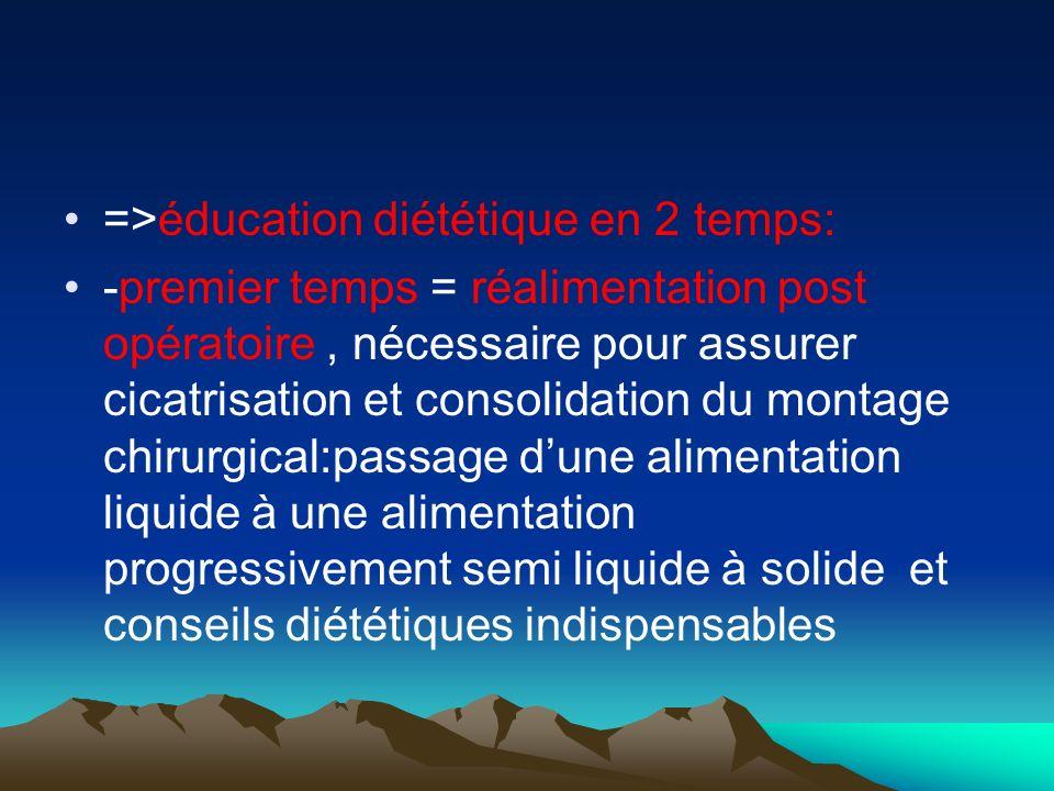 =>éducation diététique en 2 temps: -premier temps = réalimentation post opératoire, nécessaire pour assurer cicatrisation et consolidation du montage
