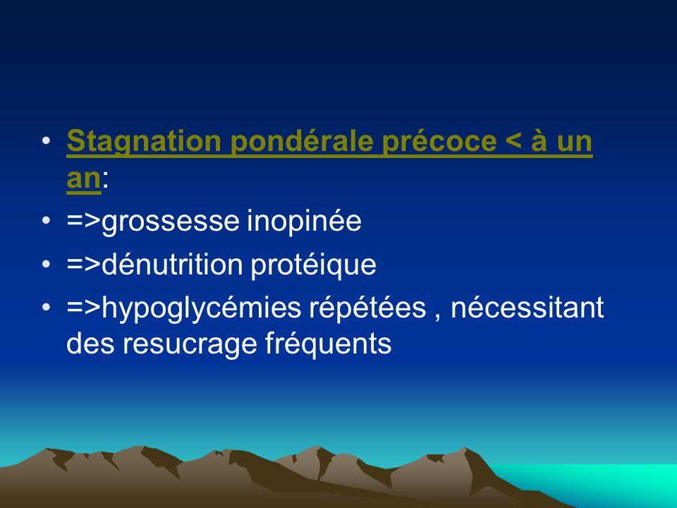 Stagnation pondérale précoce < à un an: =>grossesse inopinée =>dénutrition protéique =>hypoglycémies répétées, nécessitant des resucrage fréquents