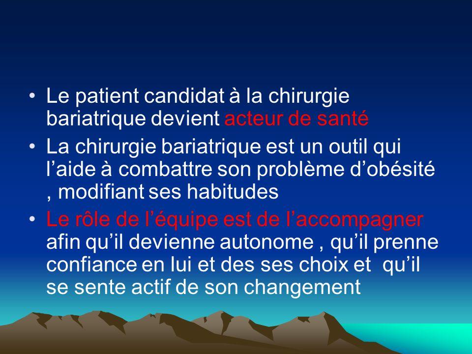 Le patient candidat à la chirurgie bariatrique devient acteur de santé La chirurgie bariatrique est un outil qui laide à combattre son problème dobési