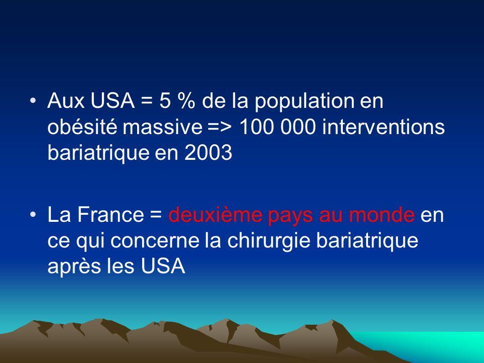Aux USA = 5 % de la population en obésité massive => 100 000 interventions bariatrique en 2003 La France = deuxième pays au monde en ce qui concerne l