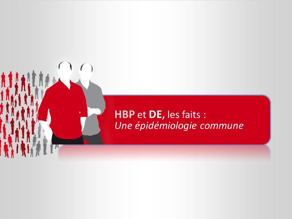 HBP et DE, les faits : Une épidémiologie commune