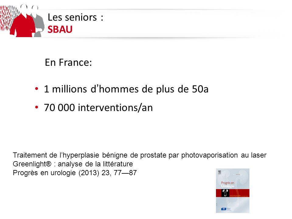 1 millions dhommes de plus de 50a 70 000 interventions/an Les seniors : SBAU En France: Traitement de lhyperplasie bénigne de prostate par photovaporisation au laser Greenlight® : analyse de la littérature Progrès en urologie (2013) 23, 7787