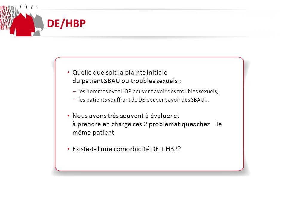 Quelle que soit la plainte initiale du patient SBAU ou troubles sexuels : –les hommes avec HBP peuvent avoir des troubles sexuels, –les patients souffrant de DE peuvent avoir des SBAU...