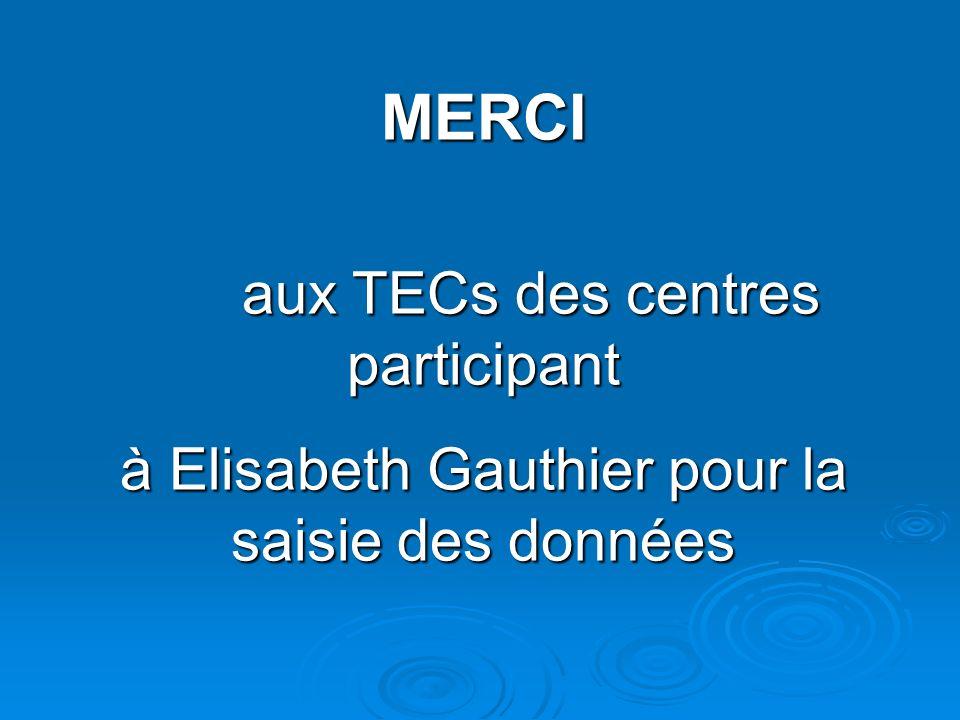 MERCI aux TECs des centres participant à Elisabeth Gauthier pour la saisie des données