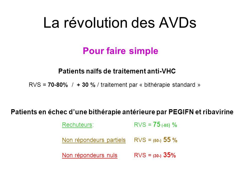 La révolution des AVDs Patients en échec dune bithérapie antérieure par PEGIFN et ribavirine Pour faire simple Patients naïfs de traitement anti-VHC R