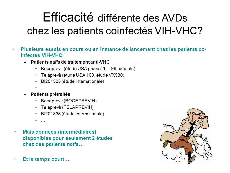 Plusieurs essais en cours ou en instance de lancement chez les patients co- infectés VIH-VHC –Patients naïfs de traitement anti-VHC Boceprevir (étude