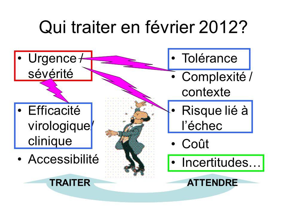 Qui traiter en février 2012? Urgence / sévérité Efficacité virologique/ clinique Accessibilité Tolérance Complexité / contexte Risque lié à léchec Coû