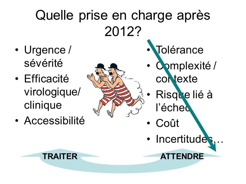 Quelle prise en charge après 2012? Urgence / sévérité Efficacité virologique/ clinique Accessibilité Tolérance Complexité / contexte Risque lié à léch