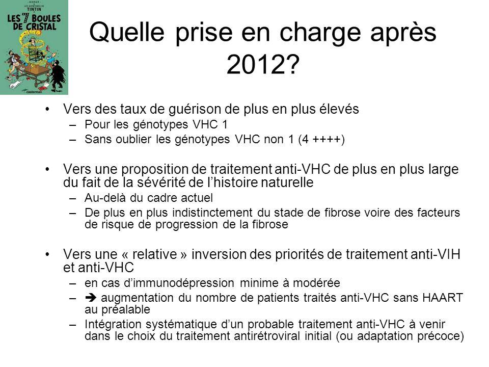 Quelle prise en charge après 2012? Vers des taux de guérison de plus en plus élevés –Pour les génotypes VHC 1 –Sans oublier les génotypes VHC non 1 (4