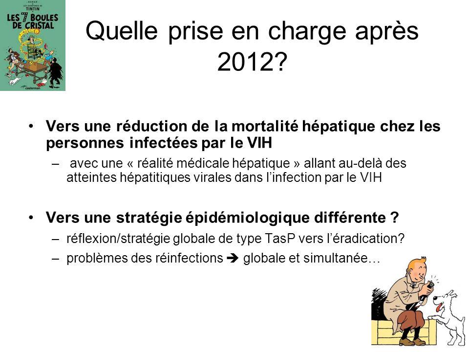 Quelle prise en charge après 2012? Vers une réduction de la mortalité hépatique chez les personnes infectées par le VIH – avec une « réalité médicale