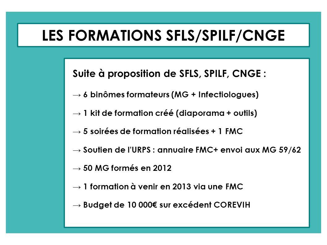 LES FORMATIONS SFLS/SPILF/CNGE Suite à proposition de SFLS, SPILF, CNGE : 6 binômes formateurs (MG + Infectiologues) 1 kit de formation créé (diaporam