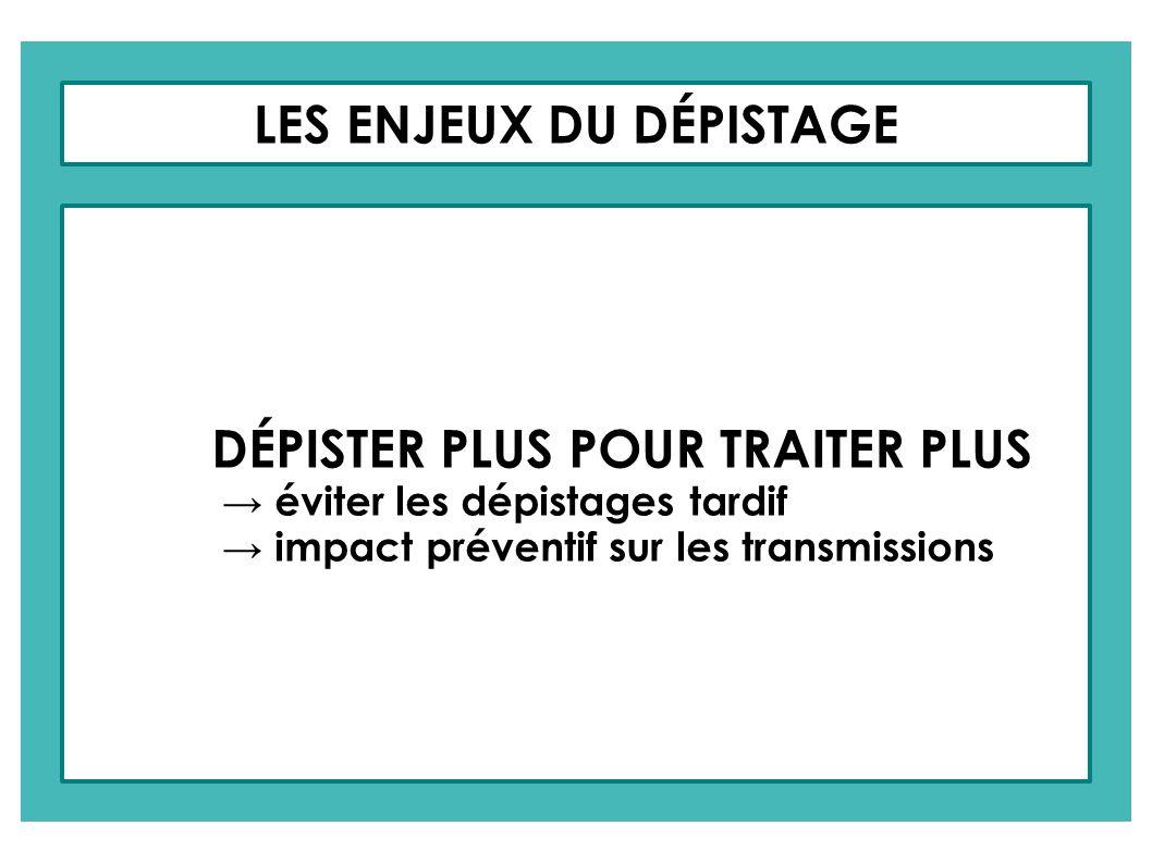 LES ENJEUX DU DÉPISTAGE DÉPISTER PLUS POUR TRAITER PLUS éviter les dépistages tardif impact préventif sur les transmissions