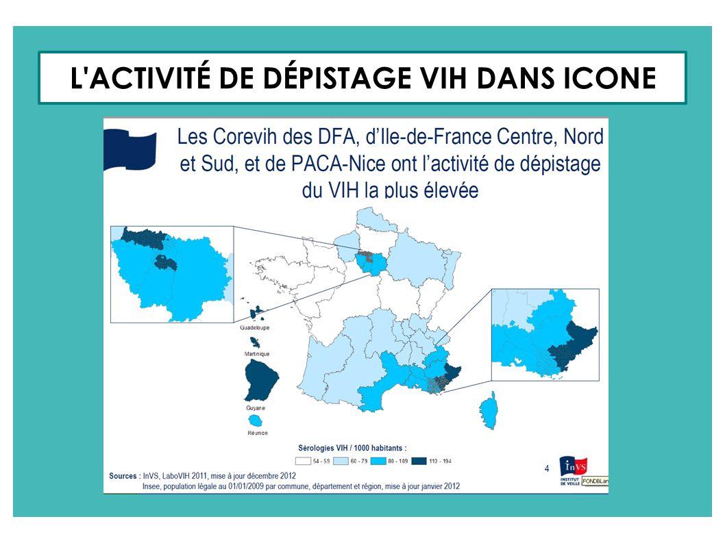 L'ACTIVITÉ DE DÉPISTAGE VIH DANS ICONE