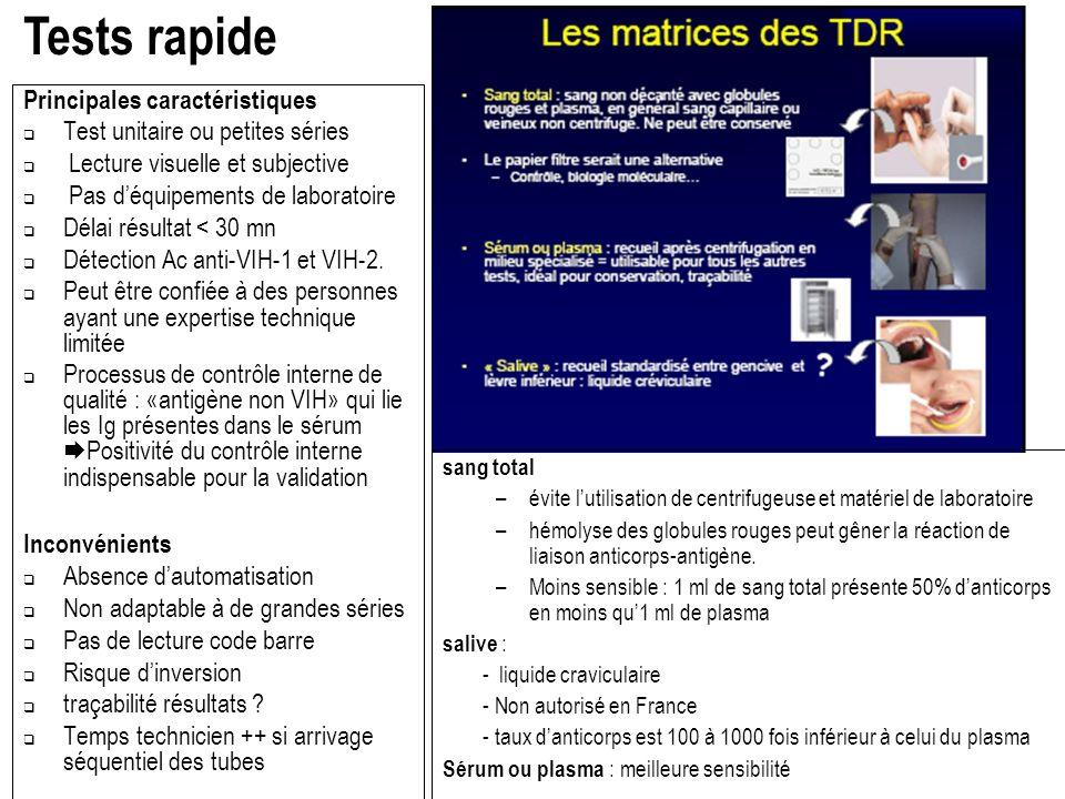 Principales caractéristiques Test unitaire ou petites séries Lecture visuelle et subjective Pas déquipements de laboratoire Délai résultat < 30 mn Dét