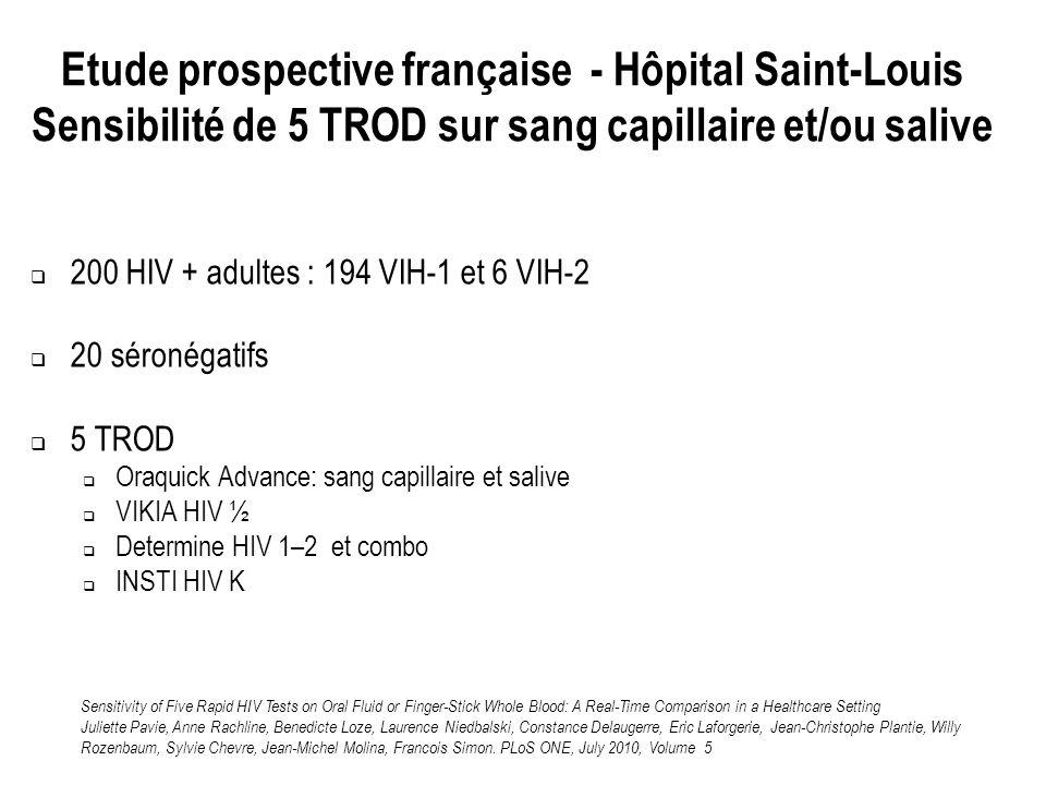 Etude prospective française - Hôpital Saint-Louis Sensibilité de 5 TROD sur sang capillaire et/ou salive 200 HIV + adultes : 194 VIH-1 et 6 VIH-2 20 s