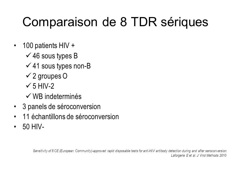 Comparaison de 8 TDR sériques 100 patients HIV + 46 sous types B 41 sous types non-B 2 groupes O 5 HIV-2 WB indeterminés 3 panels de séroconversion 11