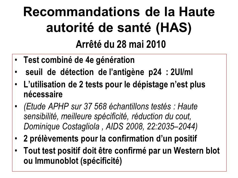 Recommandations de la Haute autorité de santé (HAS) Arrêté du 28 mai 2010 Test combiné de 4e génération seuil de détection de lantigène p24 : 2UI/ml L