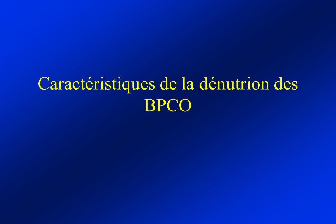 Caractéristiques de la dénutrion des BPCO