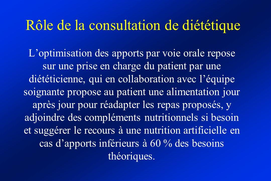 Rôle de la consultation de diététique Loptimisation des apports par voie orale repose sur une prise en charge du patient par une diététicienne, qui en