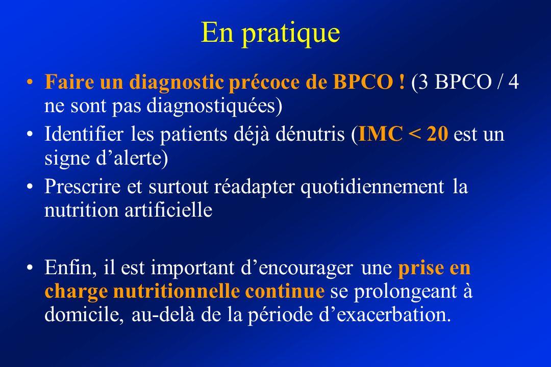 En pratique Faire un diagnostic précoce de BPCO ! (3 BPCO / 4 ne sont pas diagnostiquées) Identifier les patients déjà dénutris (IMC < 20 est un signe