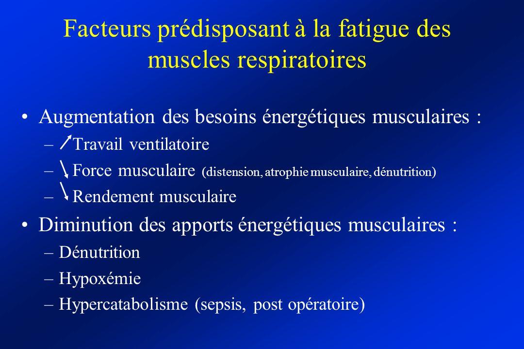 Facteurs prédisposant à la fatigue des muscles respiratoires Augmentation des besoins énergétiques musculaires : – Travail ventilatoire – Force muscul