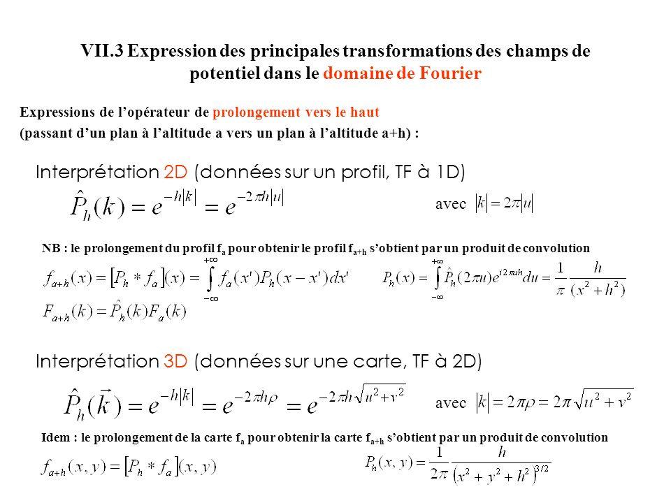 VII.3 Expression des principales transformations des champs de potentiel dans le domaine de Fourier Expressions de lopérateur de prolongement vers le haut (passant dun plan à laltitude a vers un plan à laltitude a+h) : Interprétation 2D (données sur un profil, TF à 1D) Interprétation 3D (données sur une carte, TF à 2D) avec NB : le prolongement du profil f a pour obtenir le profil f a+h sobtient par un produit de convolution Idem : le prolongement de la carte f a pour obtenir la carte f a+h sobtient par un produit de convolution