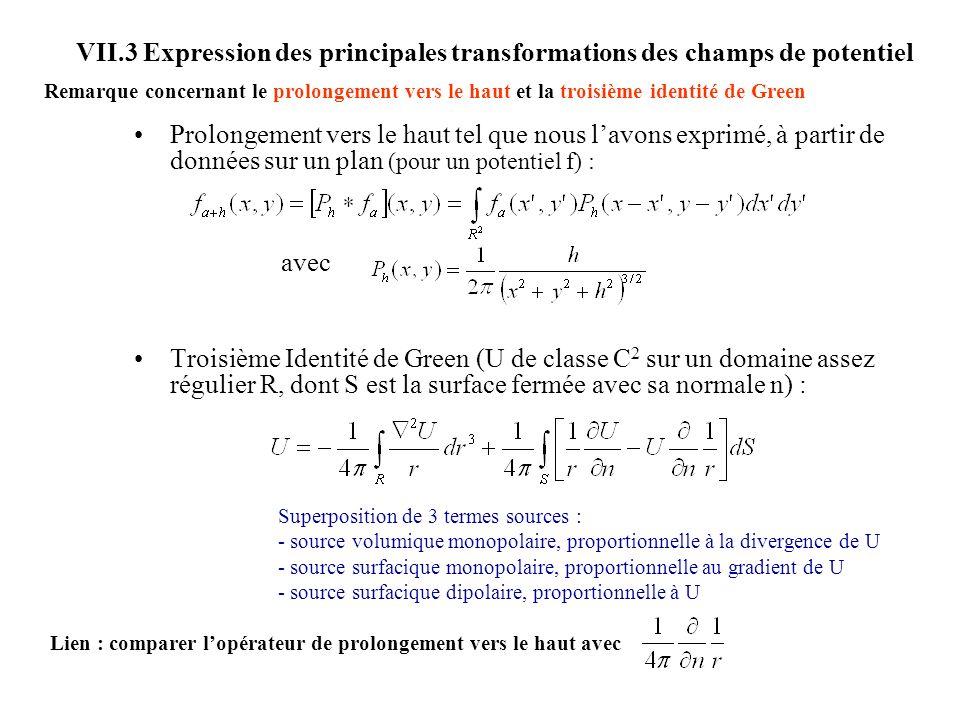 VII.3 Expression des principales transformations des champs de potentiel Prolongement vers le haut tel que nous lavons exprimé, à partir de données sur un plan (pour un potentiel f) : avec Troisième Identité de Green (U de classe C 2 sur un domaine assez régulier R, dont S est la surface fermée avec sa normale n) : Superposition de 3 termes sources : - source volumique monopolaire, proportionnelle à la divergence de U - source surfacique monopolaire, proportionnelle au gradient de U - source surfacique dipolaire, proportionnelle à U Remarque concernant le prolongement vers le haut et la troisième identité de Green Lien : comparer lopérateur de prolongement vers le haut avec