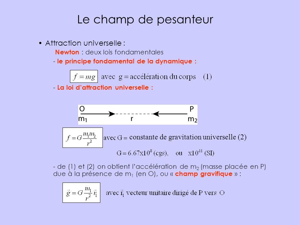 Le champ de pesanteur Attraction universelle : Newton : deux lois fondamentales - le principe fondamental de la dynamique : - La loi dattraction unive