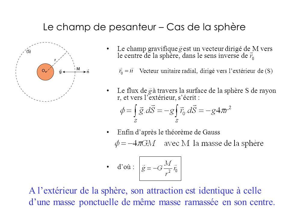 Le champ de pesanteur – Cas de la sphère Le champ gravifique est un vecteur dirigé de M vers le centre de la sphère, dans le sens inverse de Le flux d